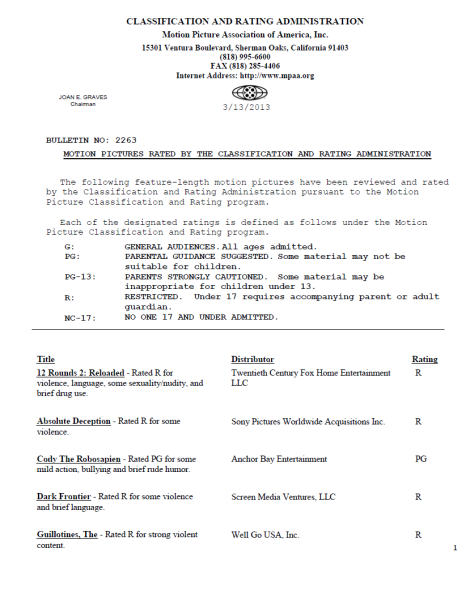 carampaa ratings bulletin for 031313 official mpaa