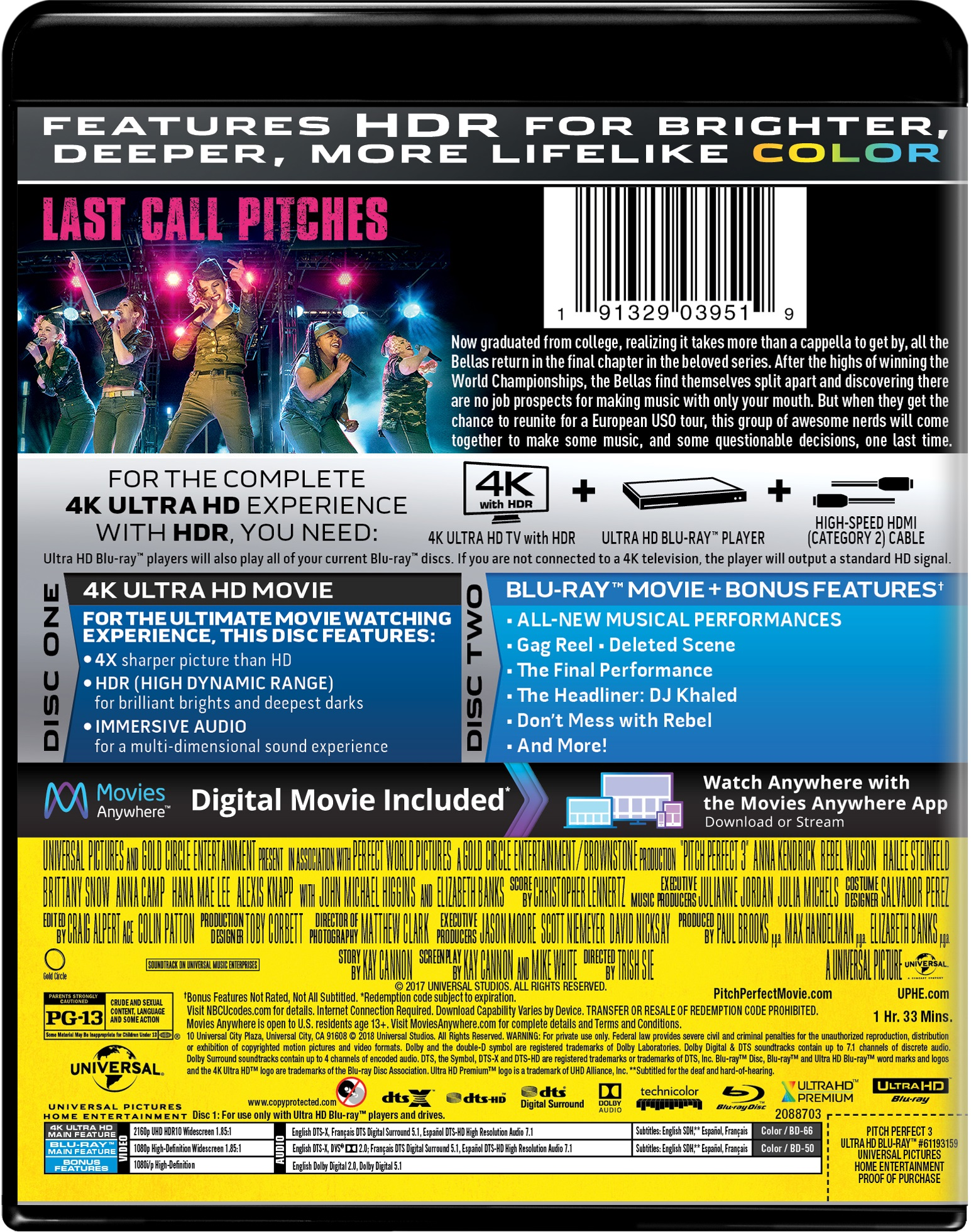 Pitch.Perfect.3-4K.Ultra.HD.Cover-Back | Screen-Connections